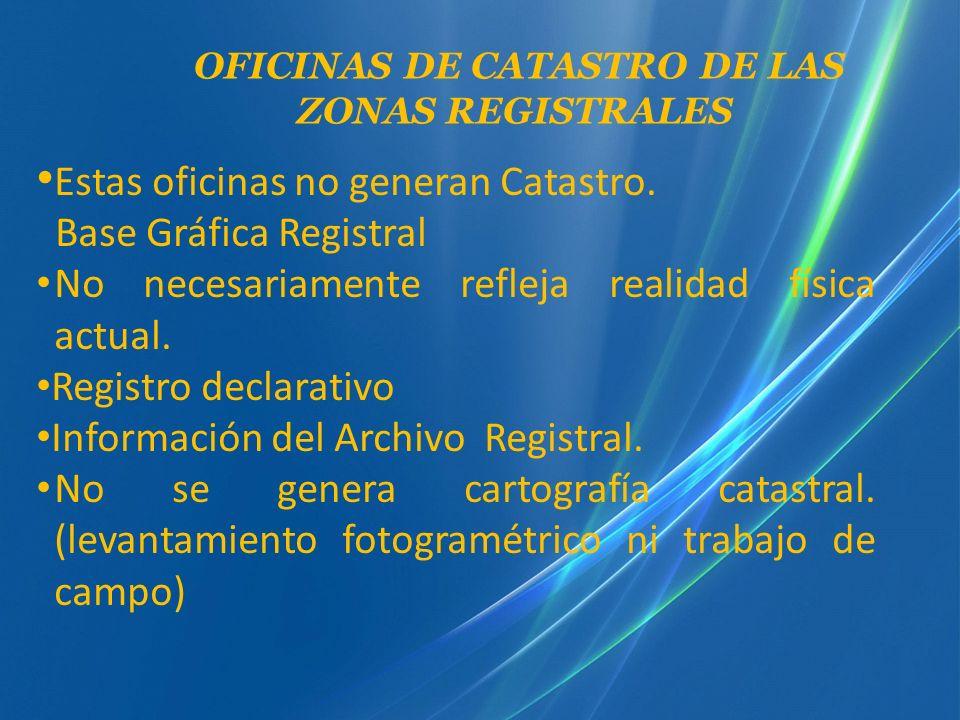 OFICINAS DE CATASTRO DE LAS ZONAS REGISTRALES
