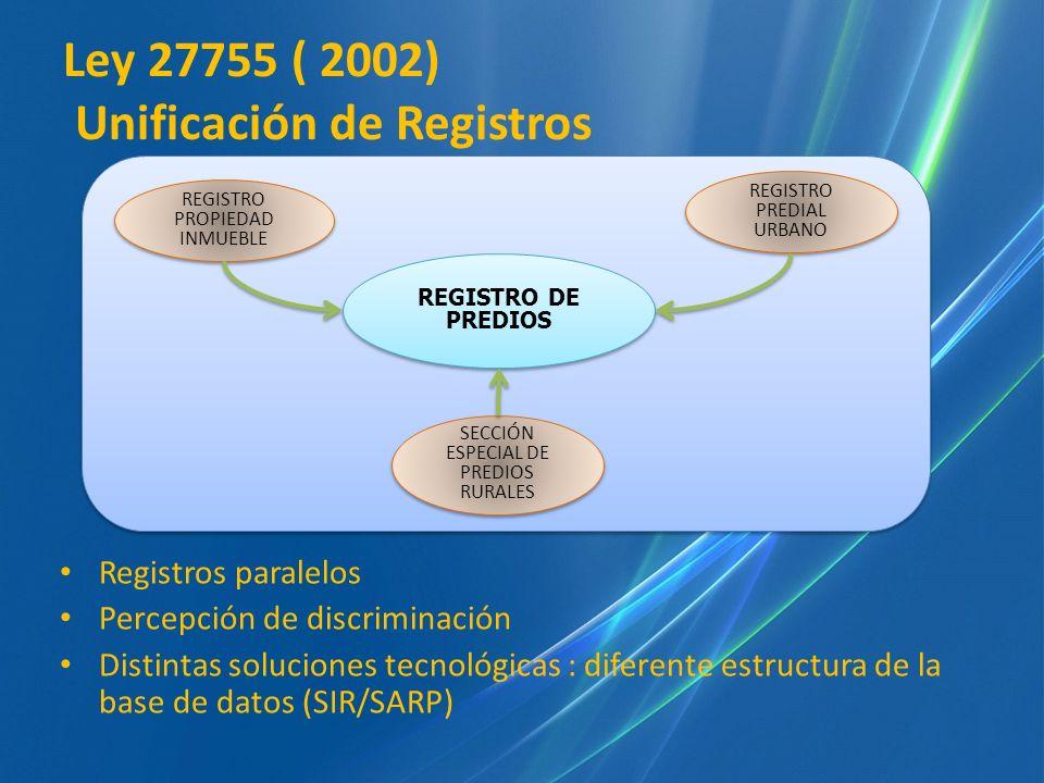 Ley 27755 ( 2002) Unificación de Registros