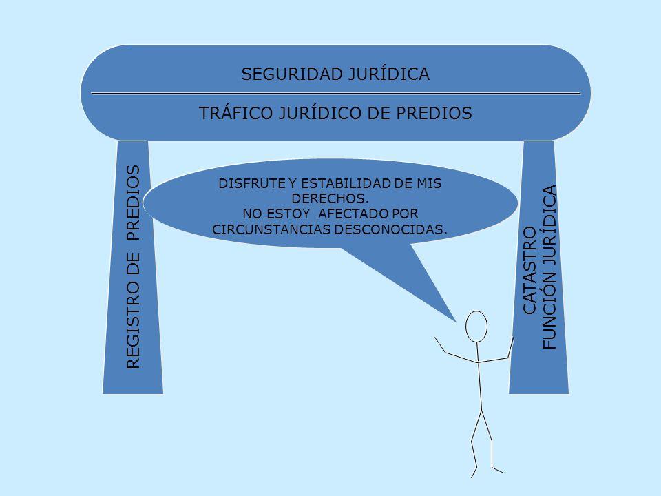TRÁFICO JURÍDICO DE PREDIOS