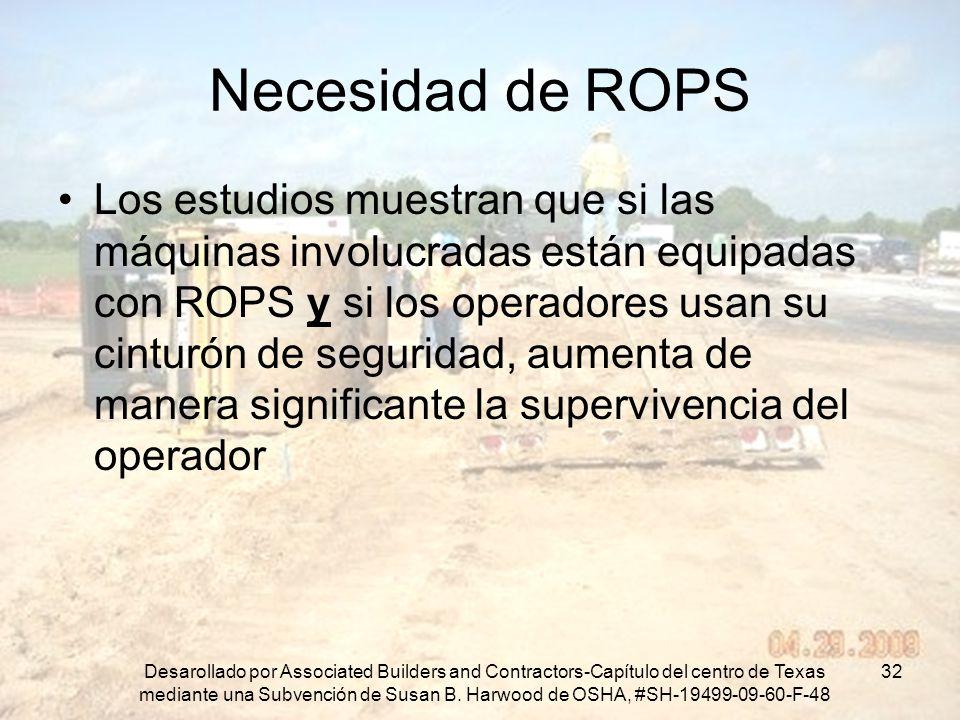 Necesidad de ROPS