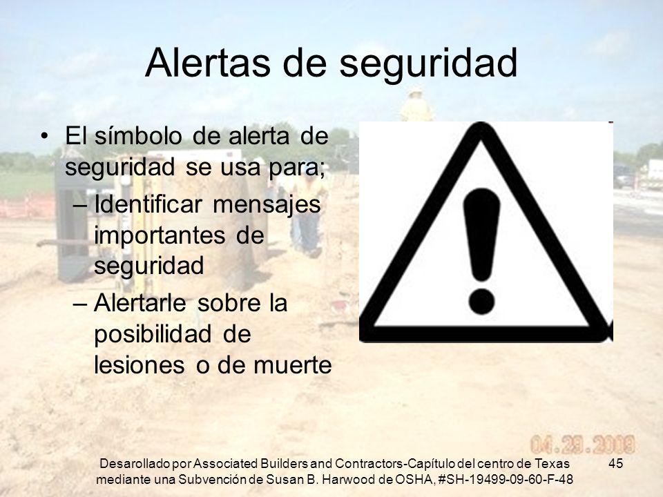 Alertas de seguridad El símbolo de alerta de seguridad se usa para;