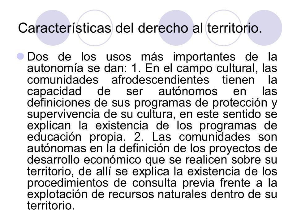 Características del derecho al territorio.
