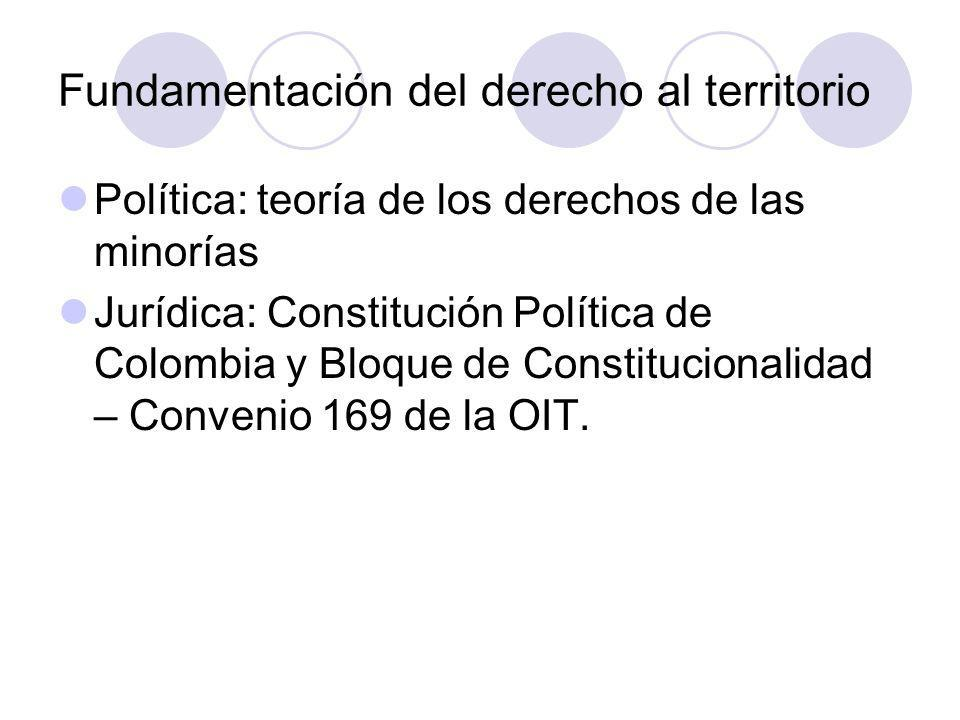 Fundamentación del derecho al territorio