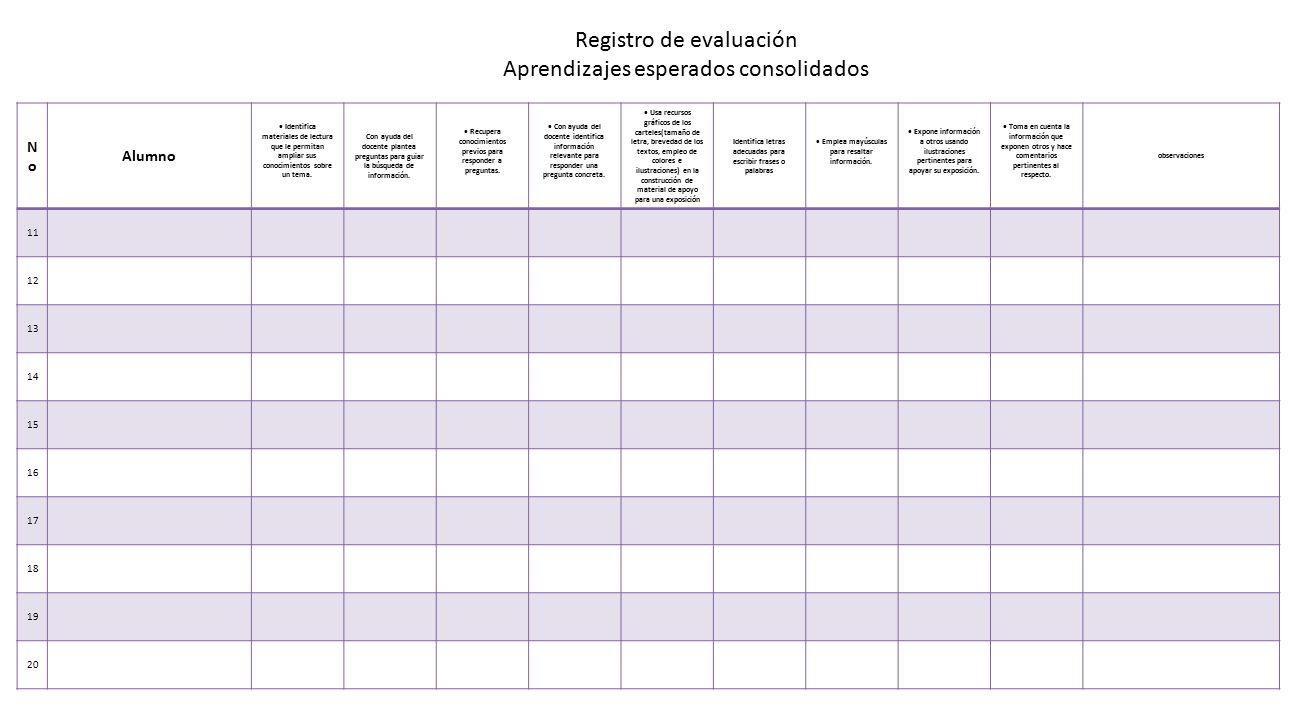 Registro de evaluación Aprendizajes esperados consolidados