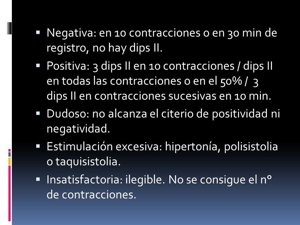Negativa: en 10 contracciones o en 30 min de registro, no hay dips II.