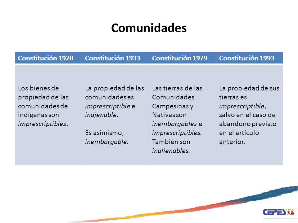 Comunidades Constitución 1920 Constitución 1933 Constitución 1979