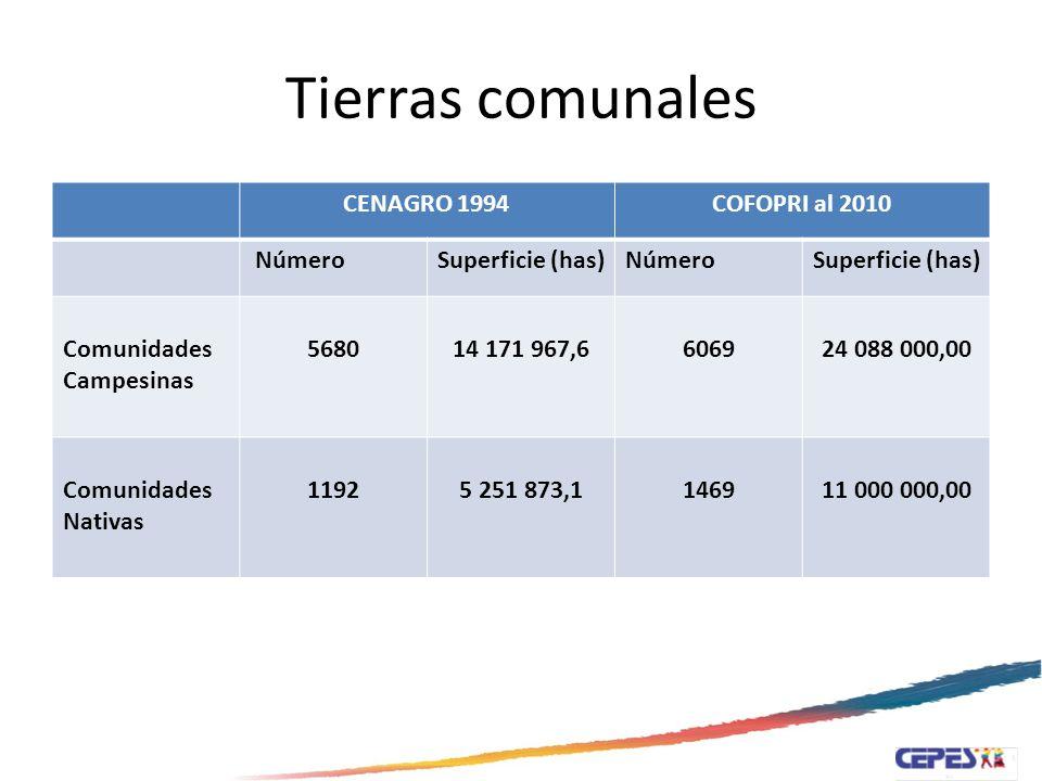 Tierras comunales CENAGRO 1994 COFOPRI al 2010 Número Superficie (has)