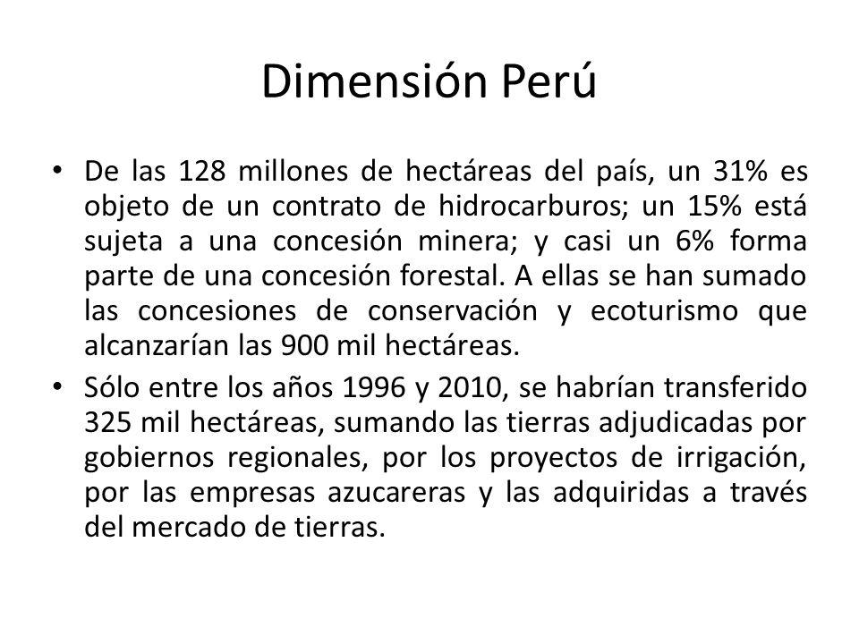 Dimensión Perú