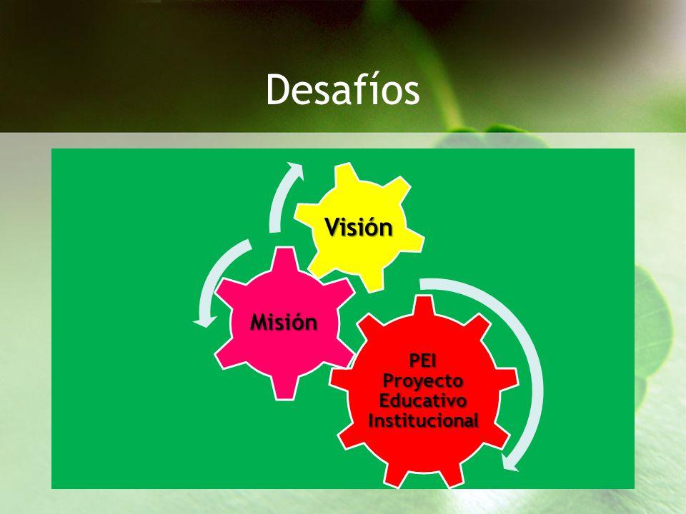 PEI Proyecto Educativo Institucional