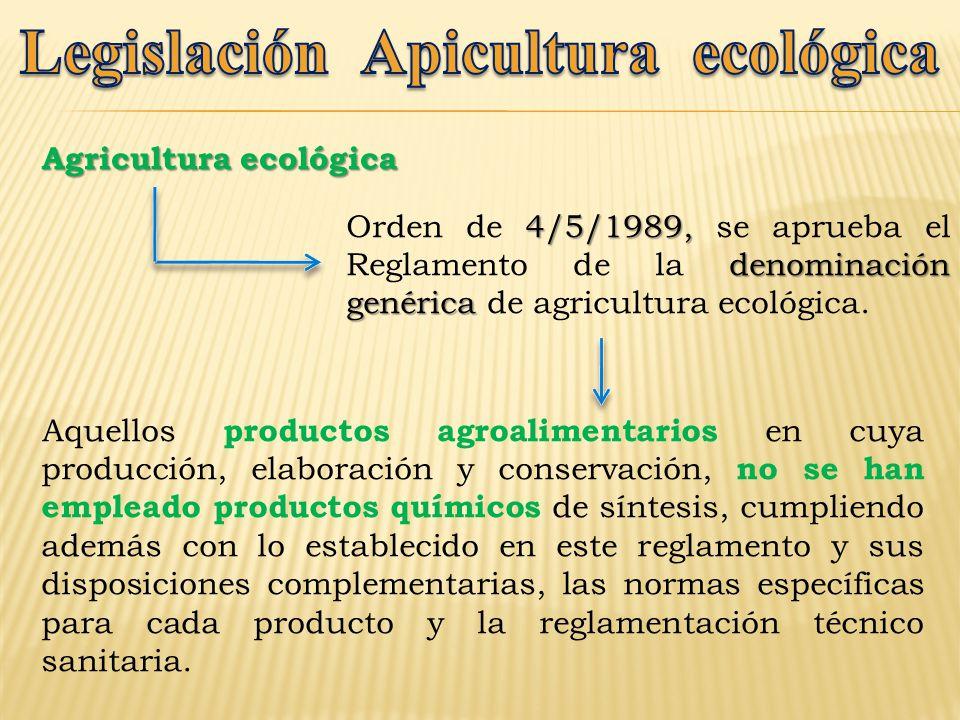 Legislación Apicultura ecológica