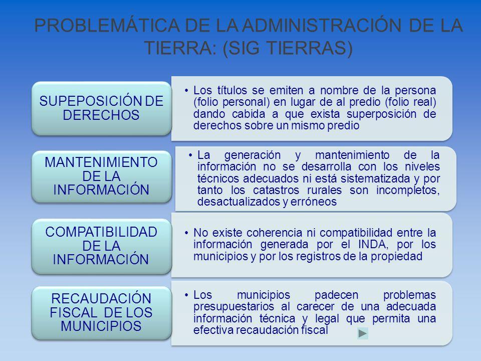 PROBLEMÁTICA DE LA ADMINISTRACIÓN DE LA TIERRA: (SIG TIERRAS)
