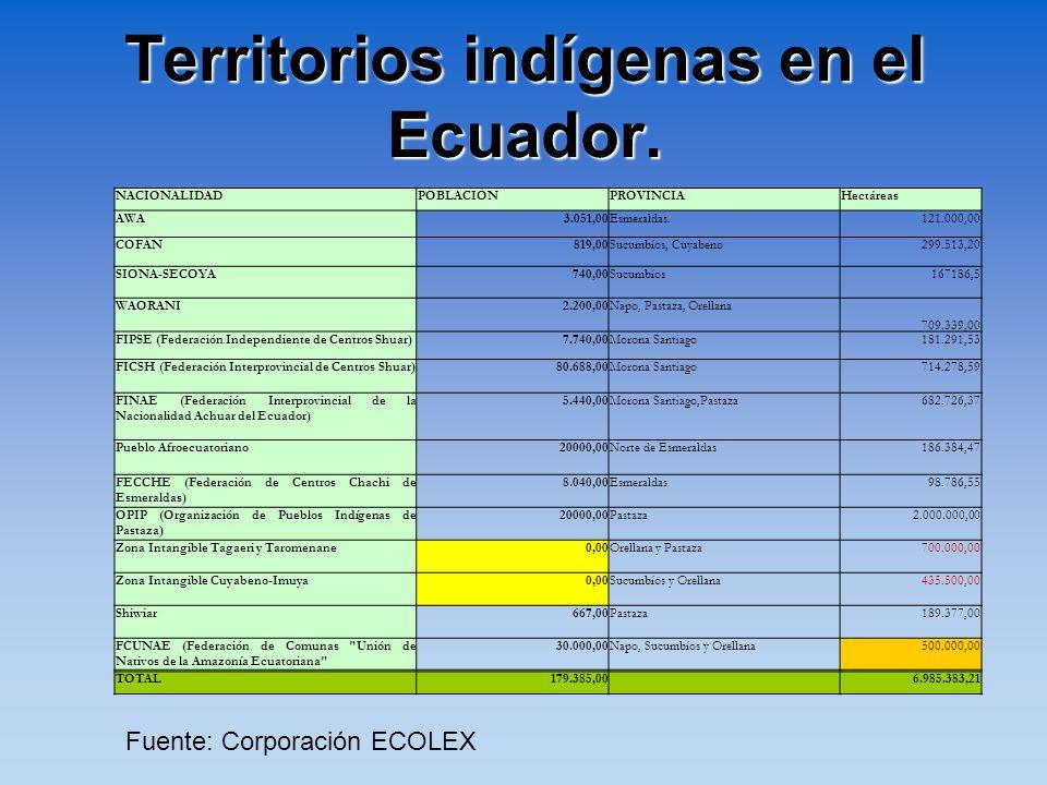 Territorios indígenas en el Ecuador.