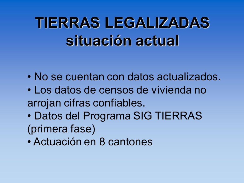 TIERRAS LEGALIZADAS situación actual