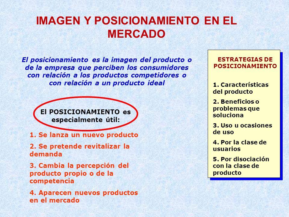 IMAGEN Y POSICIONAMIENTO EN EL MERCADO