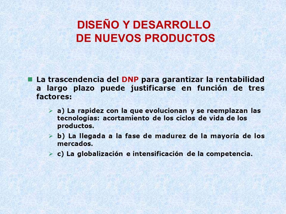DISEÑO Y DESARROLLO DE NUEVOS PRODUCTOS