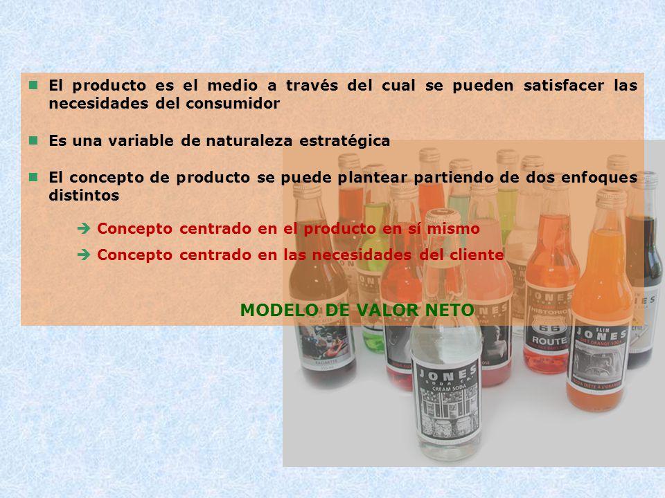 El producto es el medio a través del cual se pueden satisfacer las necesidades del consumidor