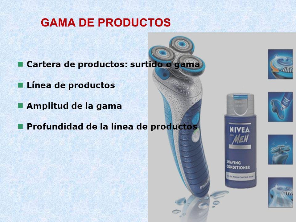 GAMA DE PRODUCTOS Cartera de productos: surtido o gama