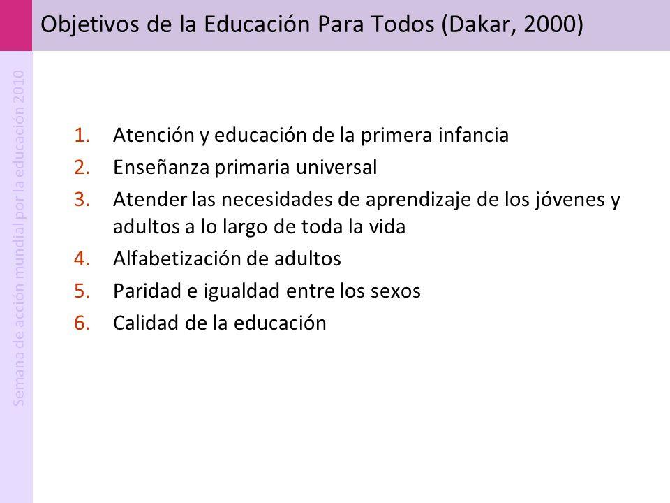 Objetivos de la Educación Para Todos (Dakar, 2000)