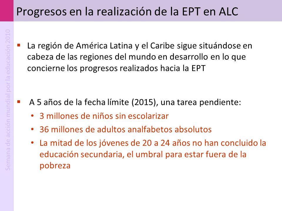 Progresos en la realización de la EPT en ALC