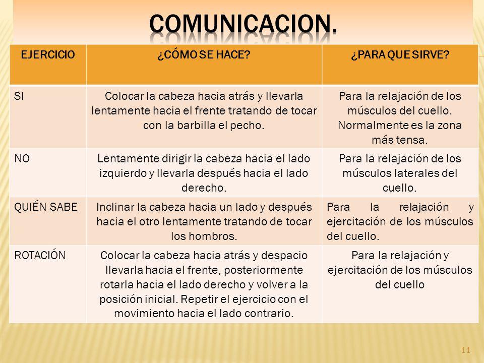 COMUNICACION. . EJERCICIO ¿CÓMO SE HACE ¿PARA QUE SIRVE SI