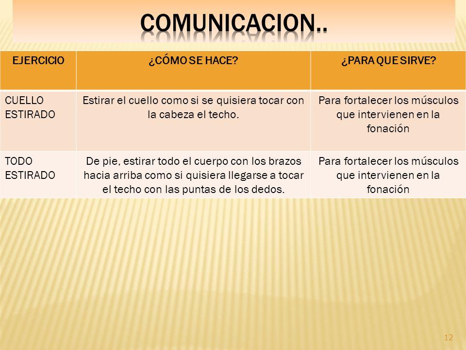 COMUNICACION.. . EJERCICIO ¿CÓMO SE HACE ¿PARA QUE SIRVE CUELLO