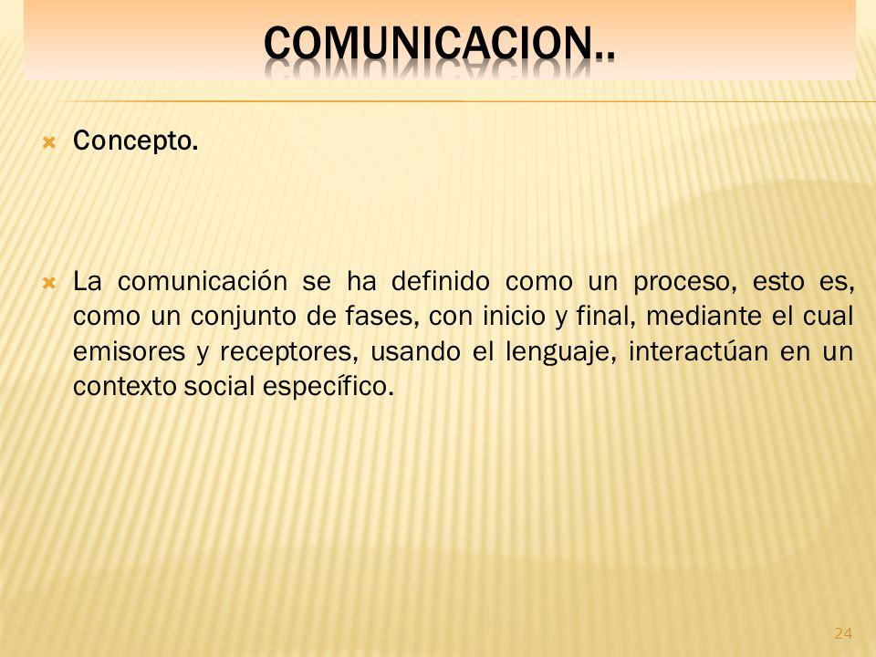 COMUNICACION.. Concepto.