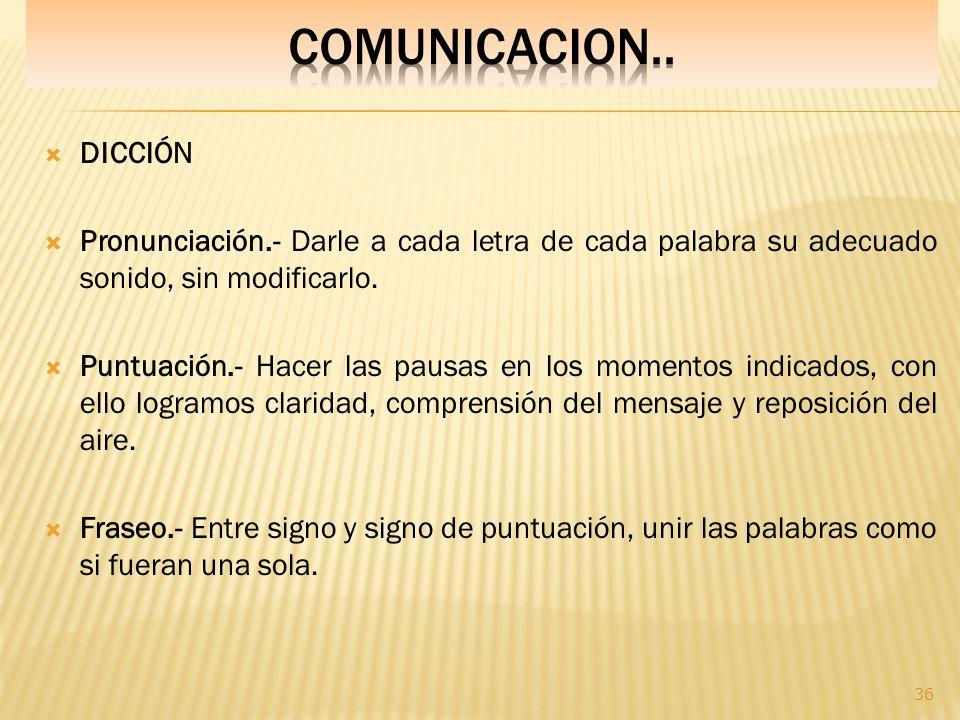 COMUNICACION.. DICCIÓN. Pronunciación.- Darle a cada letra de cada palabra su adecuado sonido, sin modificarlo.