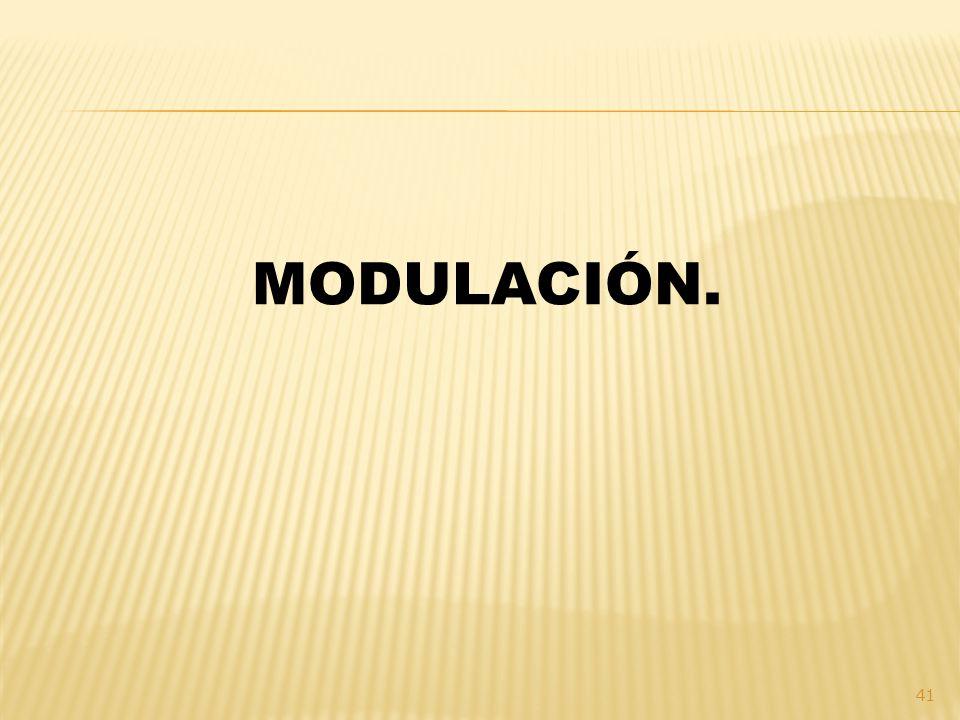 MODULACIÓN.