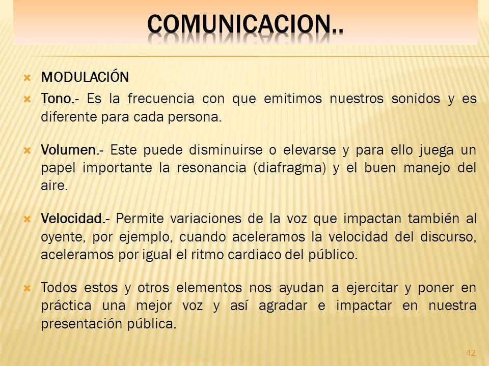 COMUNICACION.. MODULACIÓN