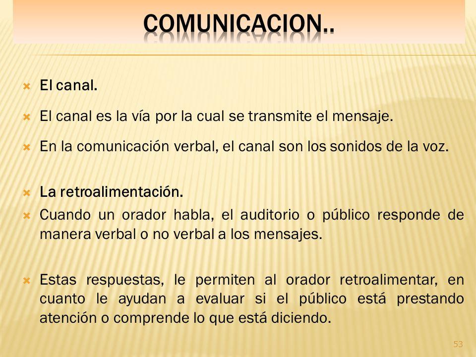 COMUNICACION.. El canal. El canal es la vía por la cual se transmite el mensaje. En la comunicación verbal, el canal son los sonidos de la voz.