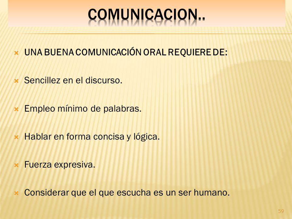 COMUNICACION.. UNA BUENA COMUNICACIÓN ORAL REQUIERE DE: