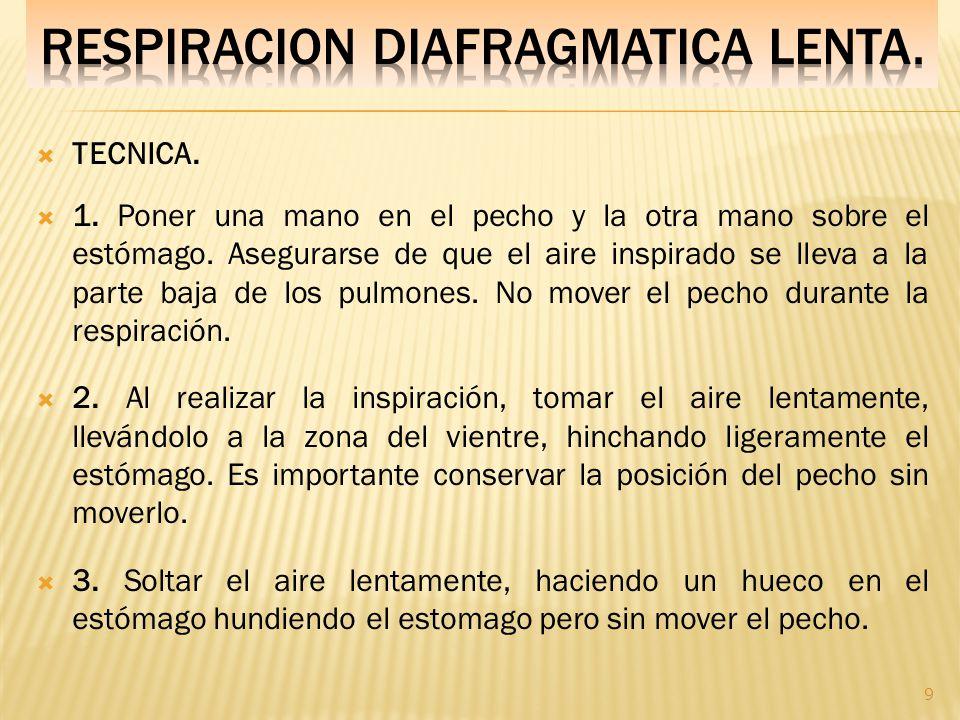 RESPIRACION DIAFRAGMATICA LENTA.