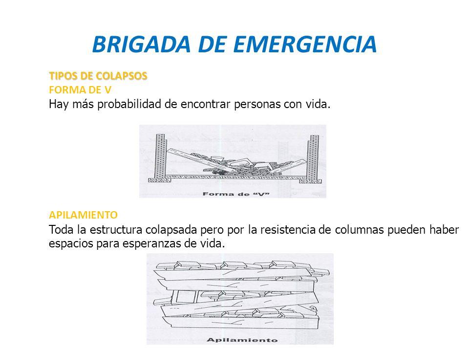 BRIGADA DE EMERGENCIA TIPOS DE COLAPSOS FORMA DE V