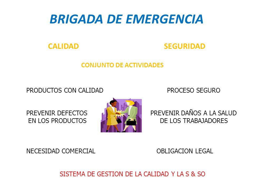 BRIGADA DE EMERGENCIA CALIDAD SEGURIDAD CONJUNTO DE ACTIVIDADES