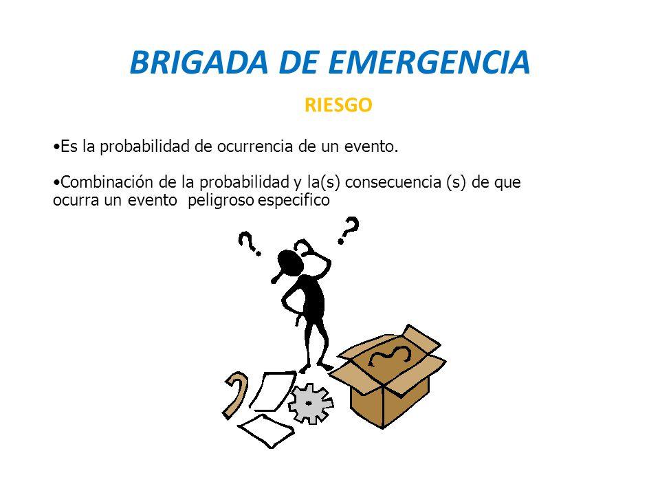BRIGADA DE EMERGENCIA RIESGO