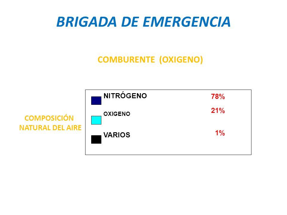 BRIGADA DE EMERGENCIA COMBURENTE (OXIGENO) COMPOSICIÓN