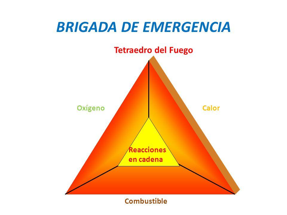 BRIGADA DE EMERGENCIA Tetraedro del Fuego Oxígeno Calor Reacciones
