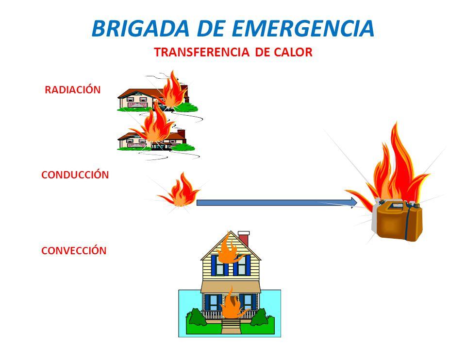 BRIGADA DE EMERGENCIA TRANSFERENCIA DE CALOR