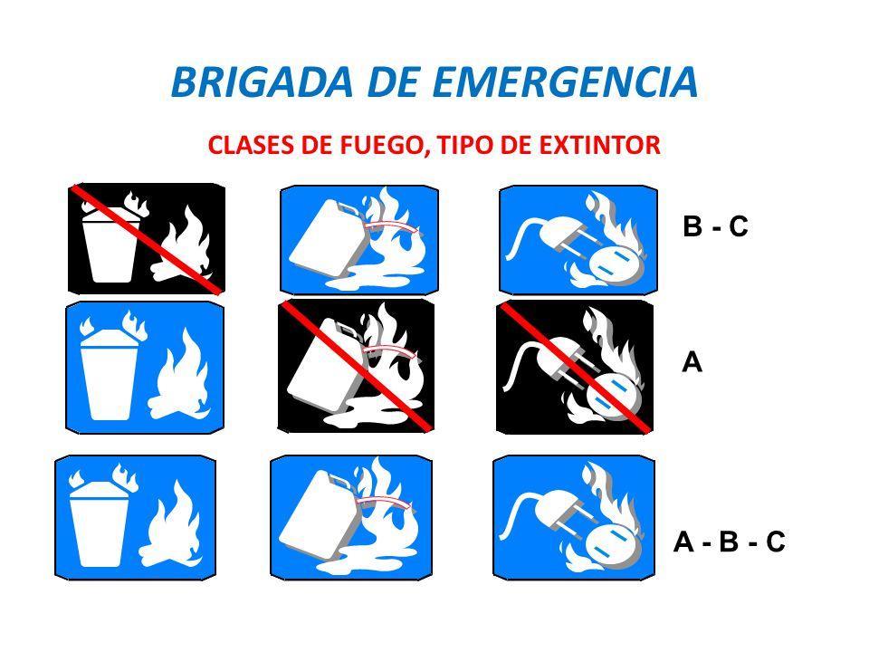 CLASES DE FUEGO, TIPO DE EXTINTOR