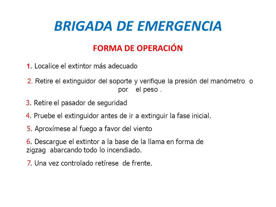 BRIGADA DE EMERGENCIA FORMA DE OPERACIÓN