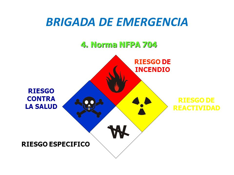BRIGADA DE EMERGENCIA 4. Norma NFPA 704 RIESGO DE INCENDIO