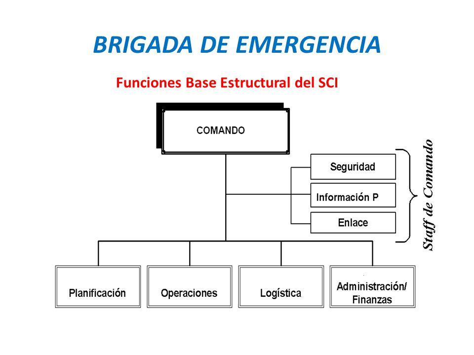 BRIGADA DE EMERGENCIA Funciones Base Estructural del SCI