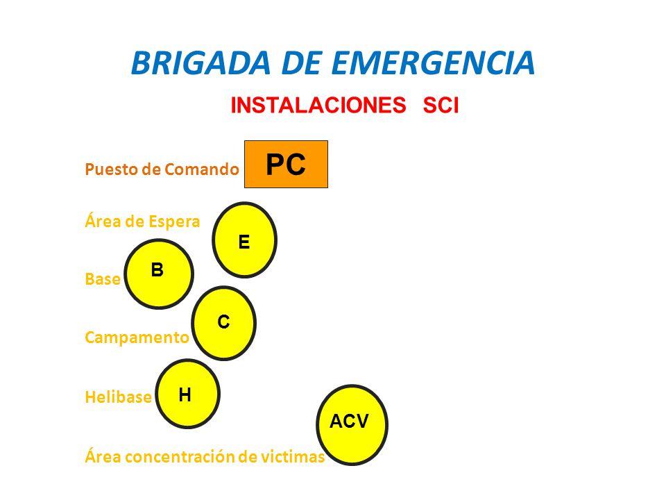 BRIGADA DE EMERGENCIA PC INSTALACIONES SCI Puesto de Comando
