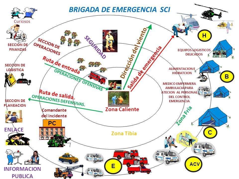 BRIGADA DE EMERGENCIA SCI