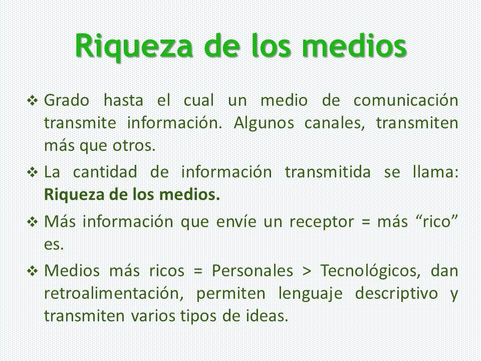 Riqueza de los medios Grado hasta el cual un medio de comunicación transmite información. Algunos canales, transmiten más que otros.