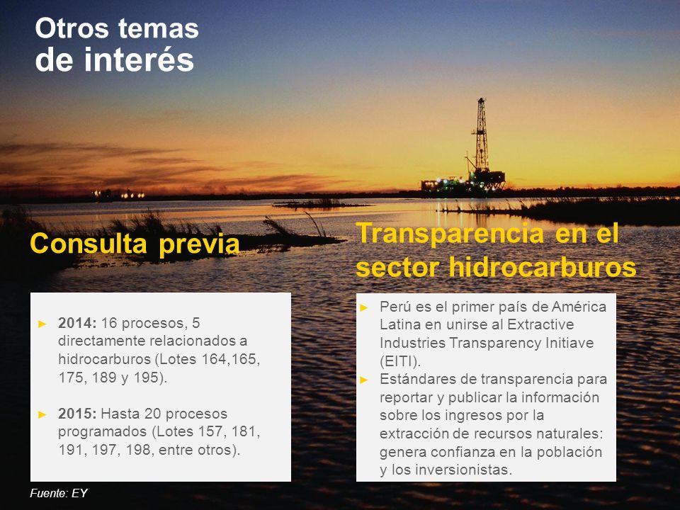 de interés Otros temas Transparencia en el sector hidrocarburos