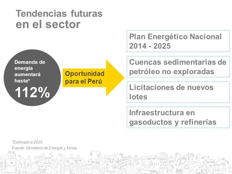 en el sector Tendencias futuras Plan Energético Nacional 2014 - 2025