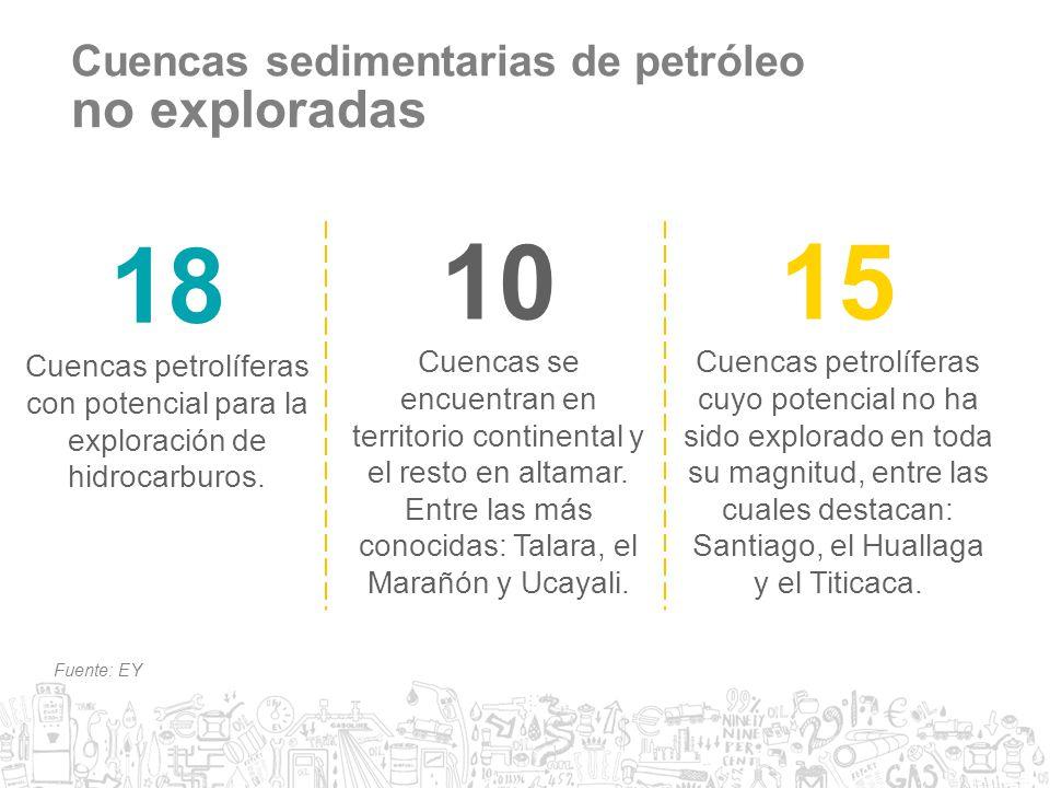 18 10 15 Cuencas sedimentarias de petróleo no exploradas