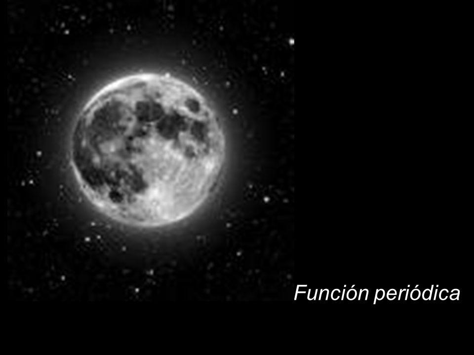 Función periódica