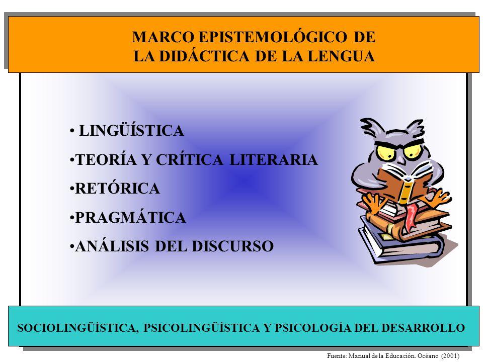 MARCO EPISTEMOLÓGICO DE LA DIDÁCTICA DE LA LENGUA